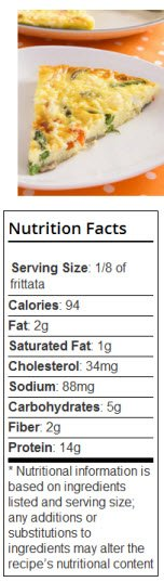 Frittata and nutritional facts