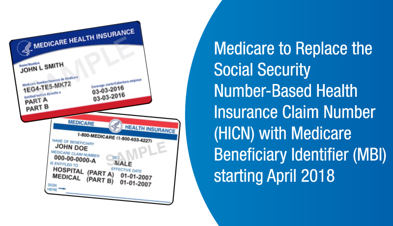 New Medicare Beneficiary Indentifier